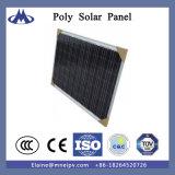 poli comitato solare di 5W 15W 20W per indicatore luminoso