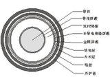銅(アルミニウム) XLPEはPVCによっておおわれた鋼鉄ストリップ(鋼線)の装甲電源コードを絶縁した