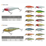 La alta calidad barata del nuevo diseño duda señuelo de la pesca de Popper
