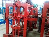 Bloc Qtj4-40b2 (manuel) faisant la machine
