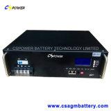 De diepe Dod LiFePO4 Batterij van het Lithium 24V 100ah met Ce, UL