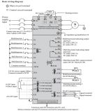 Hersteller-variable Geschwindigkeits-Laufwerk der OEM/Folinn Marken-VFD (BD600)