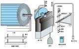 Operatore del portello del garage rotolamento/del rullo/sensore automatico a pile del motore otturatore apri
