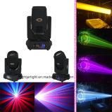 luz principal móvil de la viga de 5r Sharpy 200W con (16+8) prisma y 6 Gobos de cristal Nj-B200A