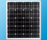 ISO와 세륨 승인 (YSP170-12P)를 가진 170W 태양 전지판