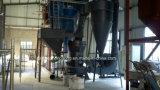 Industriële Molen, Malende Molen, Malende Molen Raymond