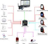 GSM het Systeem van het Alarm (G50B het Volledige Grote pakket van de Reeks)