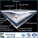 Bunt und der Garantie-15-20years Dekoration-Material--Aluminiumzusammengesetztes Plastikpanel