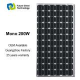 12V 200W продают фотовольтайческую панель оптом способную к возрождению PV солнечнаяа энергия