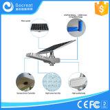 nueva ciencia y tecnología de 15W 20W 30W en el futuro, la tendencia de las luces de calle solares