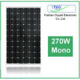 Поставщик панели солнечных батарей 270W Китая PV высокого качества модельный Mono