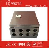 Boîte électrique de panneau de clôture de support de mur