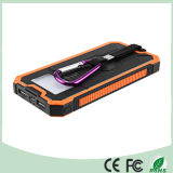 Hohe Kapazitäts-Energien-Bank hergestellt in China (SC-3688-A)