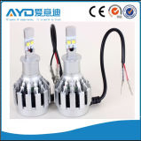 Factory Wholesale LED Car Headlamp