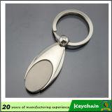 Crear el Keyring para requisitos particulares de giro cuadrado