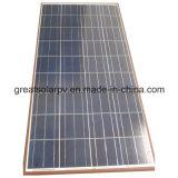 los paneles solares polivinílicos 150W con el gran precio competitivo y el precio excelente en Asia, MEDIADOS DE este, África