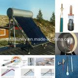 Presión Solar Water Heating System con Keymark En12976
