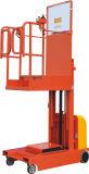 Stapelaar op grote hoogte van de Warmtewisselaar van het Wiel van de Emmer de Elektrische (AT3-3.5)