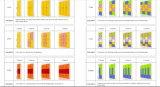 Verschiedener Eigenschaften-kompakter Grad-sicherer Badezimmer-Speicher-Schrank