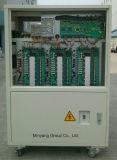 60kVA de statische Automatische Regelgever Zonder contact van het Voltage