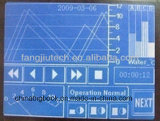 Stn青いFSTN 2004の20X4文字LCD表示
