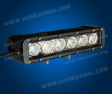 CREE LED Exterior Lights (SC10-6 60W)