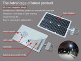 Im Freien Lighting Housing Integrated Solar LED Solar Road Garten Street Lamp LED Light mit Sensor (HXXY)