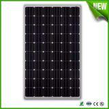 도매업자 가격을%s 가진 250W 단청 태양 전지판