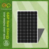 250W monocristalino del panel solar (GPM260-310W)