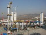 Planta de gás natural liquefeita indústria de Cyy