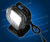 Telecomando che cerca l'indicatore luminoso del punto LED (WS01)