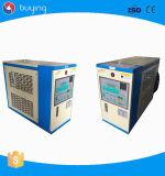 注入機械のための圧延水型の温度調節器