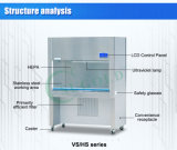 Banco limpio vertical del flujo de aire laminar de Sugold Vs-840u