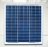 il comitato solare 40W direttamente ha venduto da Factory