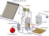 Sistema solar a presión fractura de la calefacción por agua (ALT-AOL)