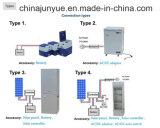 refrigerador 108L do compressor da C.C. de 12V 24V