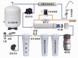 RO Membrane Water Purifier mit 5-Stage Filtration