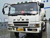 使用される具体的なミキサーのトラック使用されるコンクリートミキサー車のトラック