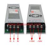 gestionnaire ultra mince de 12V200W DEL avec la fonction de PWM (HTB Serires)