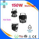 新しい商品エネルギーLED作業ライト洪水ライト120W