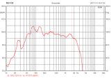 18lf115-1-18 인치 - 고성능 직업적인 확성기 저음 스피커