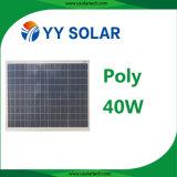 comitato solare di vendita calda 5With10With20With40W per indicatore luminoso solare