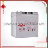 L'usine vendent directement le coffre-fort et la plus défunte batterie de 12V 24ah