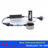 linterna auto 6000k H16 Psx24W H7 H11 de la lámpara H4 LED A3 LED de Canbus del diseño del ventilador de 45W 6000lm