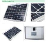 Панель солнечных батарей 20W прокатанная стеклом Mono