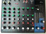 16 Kanal-mischender Konsolen-PROaudio DJ-Mischer