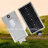 5W-120W van uitstekende kwaliteit All in One Solar LED Street Light Solar Garden Light