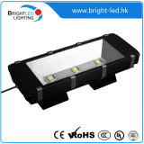高品質Ce/RoHS Aluminum Flood Lights Company
