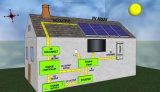 格子屋内OutddorホームSolar Energyシステムを離れた2000W