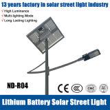 3 anni della garanzia di indicatore luminoso di via solare certificato iso 30W-120W